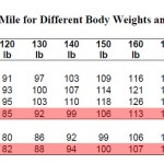 fitness2xtreme-images-caloric-burn-rate-table