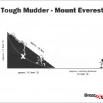 fitness2xtreme-images-tough-mudder-mount-everest-x30-specification-side-view-2